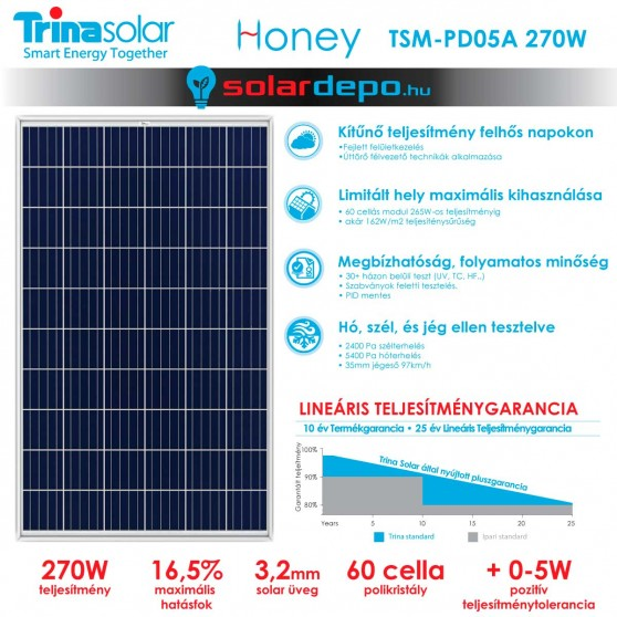 Trina Solar Honey PD05A 270W