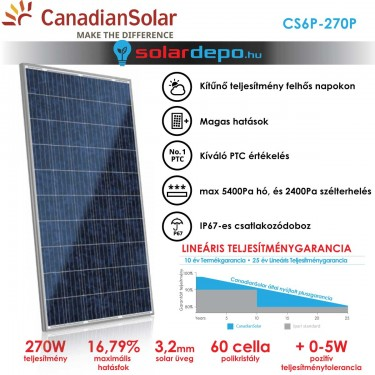 CanadianSolar CS6P-270W