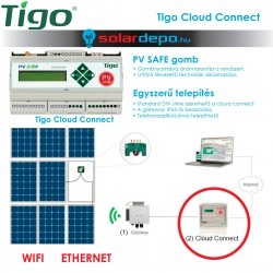 Tigo Cloud Connect