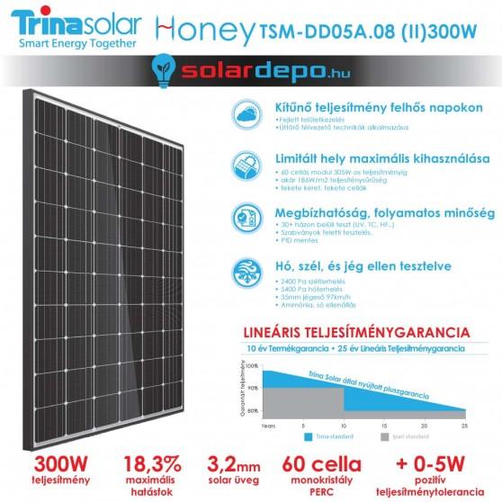 Trina Solar Honey DD05A.08 II 300W PERC