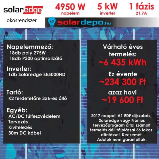 Kulcsrakész okos napelemes rendszer 1 fázis 4950W Solaredge