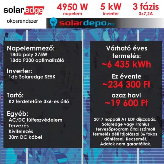 Kulcsrakész okos napelemes rendszer 3 fázis 4950W Solaredge