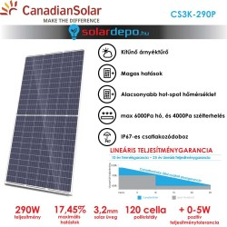 CanadianSolar Ku-Power 290W