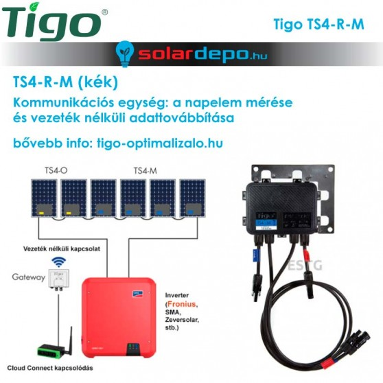 Tigo TS4-R-O kék csak felügyeletre