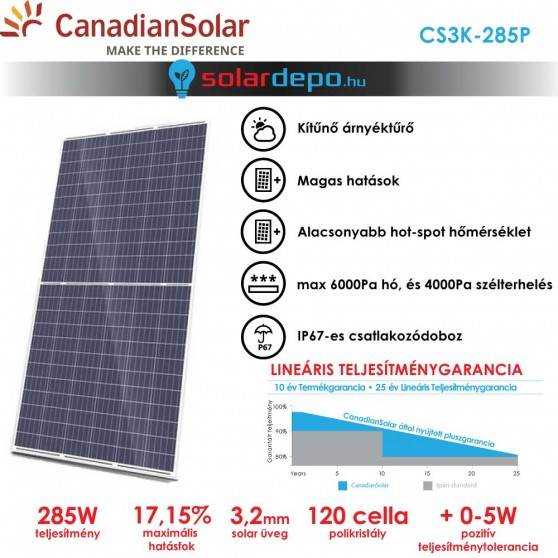 CanadianSolar Ku-Power 285W