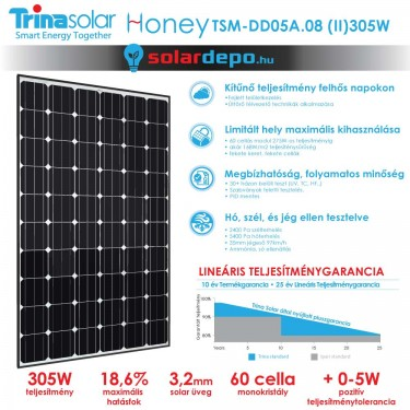 Trina Solar Honey DD05A.08 II 305W PERC
