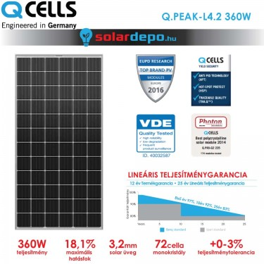 QCELLS QPEAK L4.2 360W 72cellás