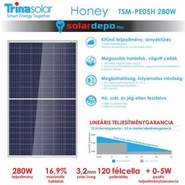 Trina Solar SplitMax PE05H 280W