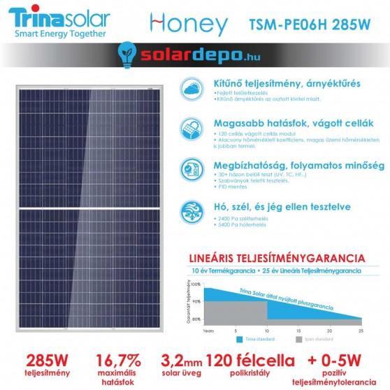 Trina Solar SplitMax PE06H 285W
