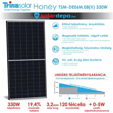 Trina Solar Honey DE06M.08 II 330W PERC