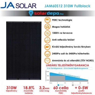 JA Solar 310W mono fullblack