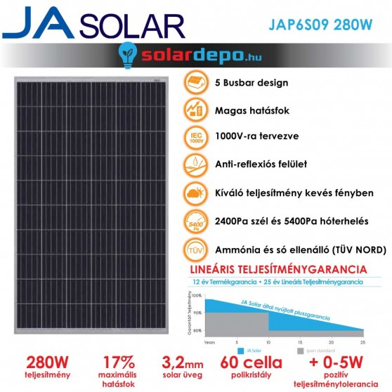 JA Solar 280W 5BB