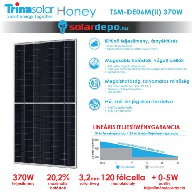 Trina Solar Honey DE08M(II) 370W