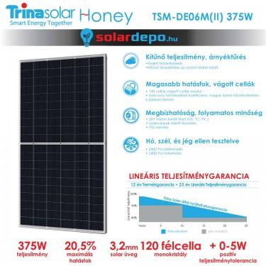Trina Solar Honey DE08M(II) 375W