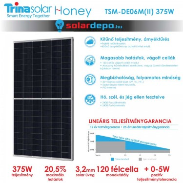 Trina Solar Honey DE08M(II) 375W