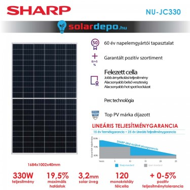 SHARP NU-JC330